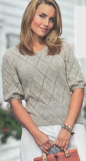 Пуловер - описание